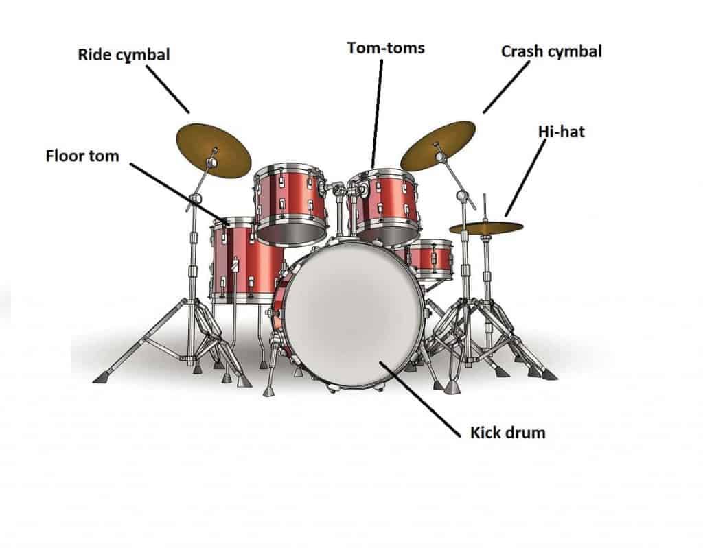 How To Make A Bass Drum